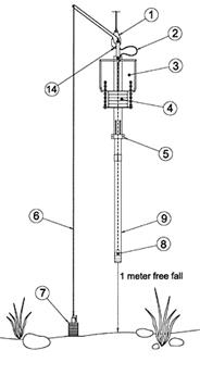 Piston corer diagram